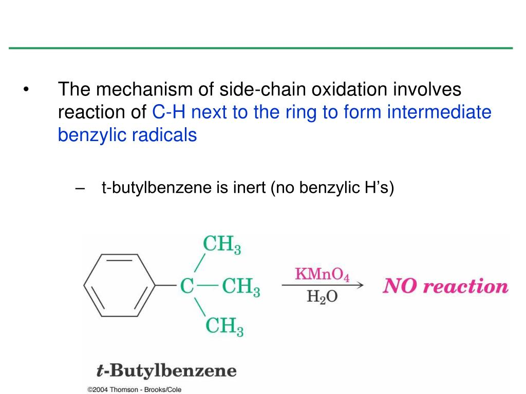 The mechanism of side-chain oxidation involves reaction of
