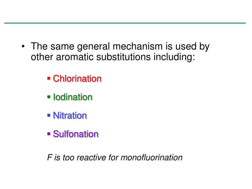 The same general mechanism is used by other aromatic substitutions including: