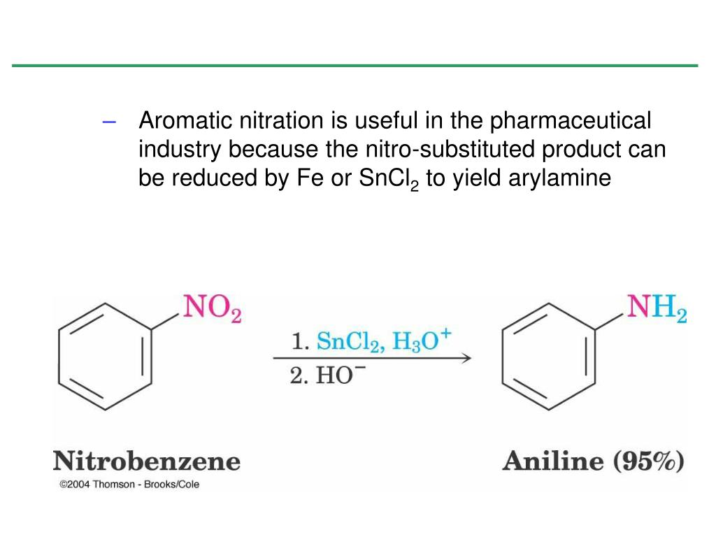 Aromatic nitration is useful in the pharmaceutical industry because the nitro-substituted product can be reduced by Fe or SnCl