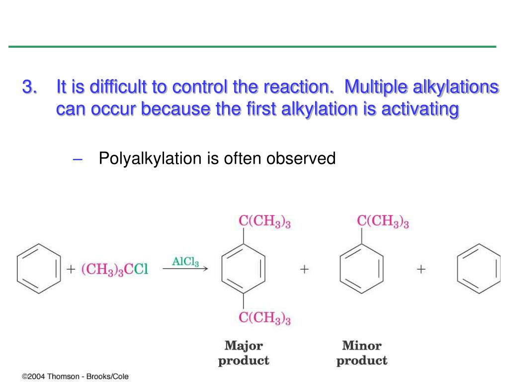 It is difficult to control the reaction.  Multiple alkylations can occur because the first alkylation is activating