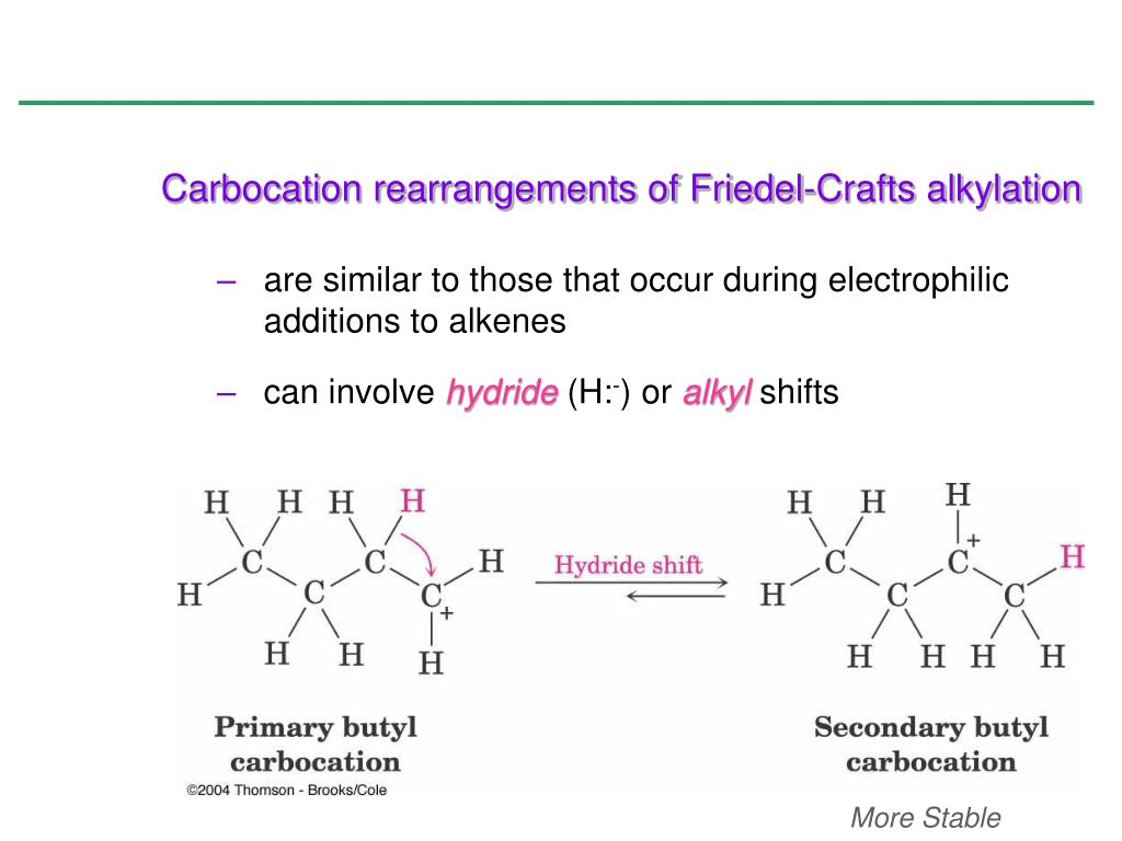 Carbocation rearrangements of Friedel-Crafts alkylation