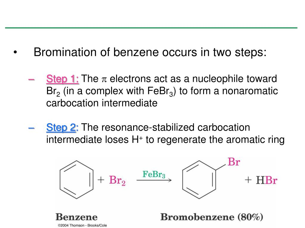 Bromination of benzene occurs in two steps: