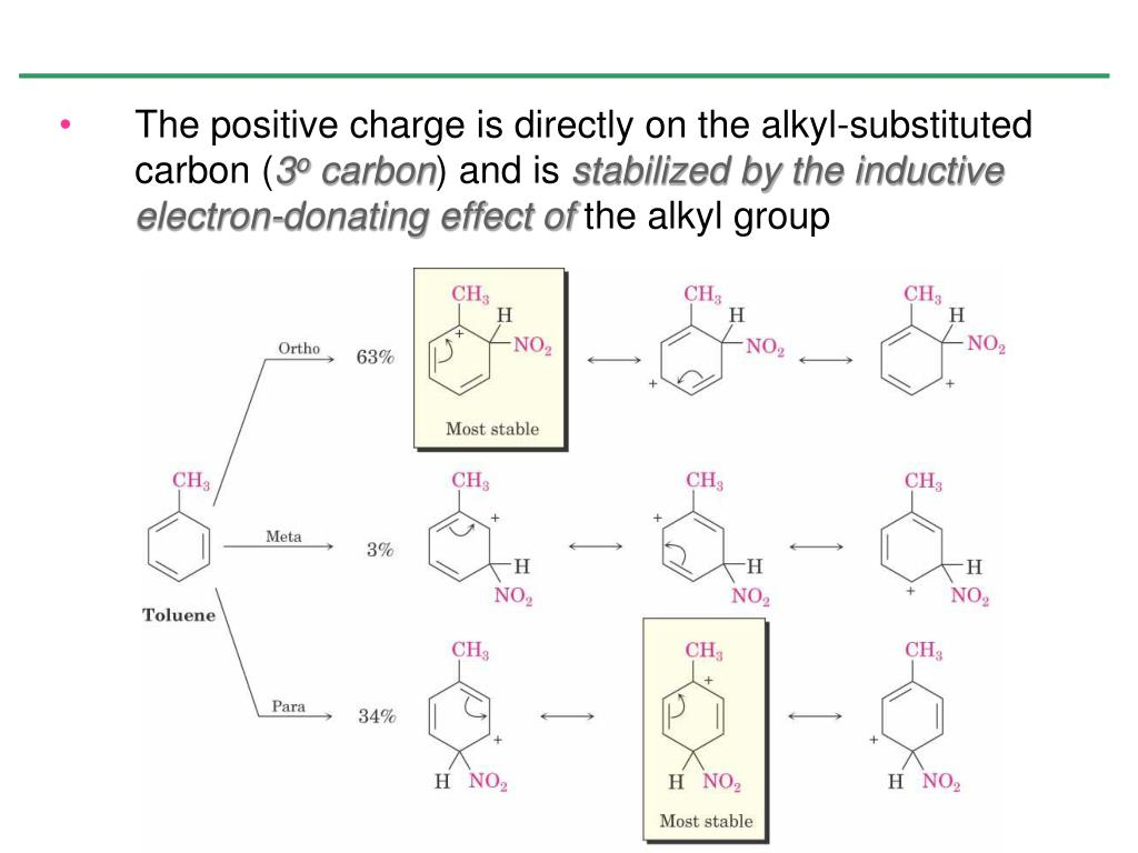 The positive charge is directly on the alkyl-substituted carbon (