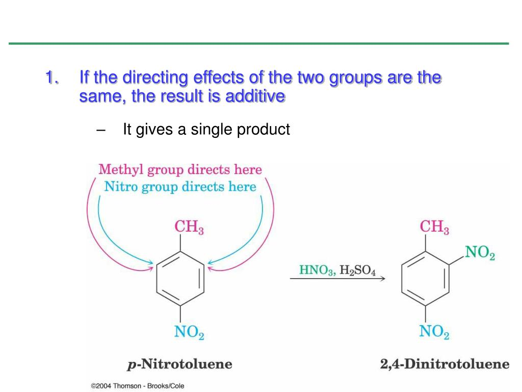 If the directing effects of the two groups are the same, the result is additive