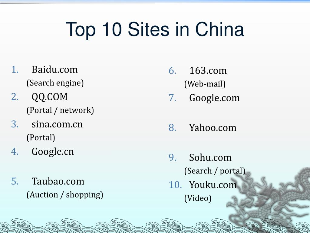 Top 10 Sites in China