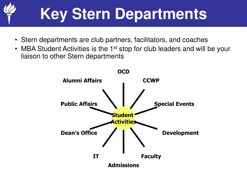 Key Stern Departments