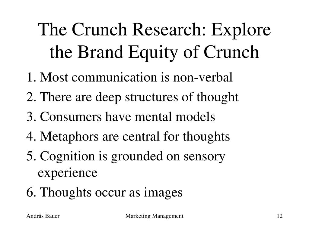 The Crunch Research: Explore the Brand Equity of Crunch
