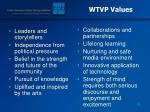 wtvp values