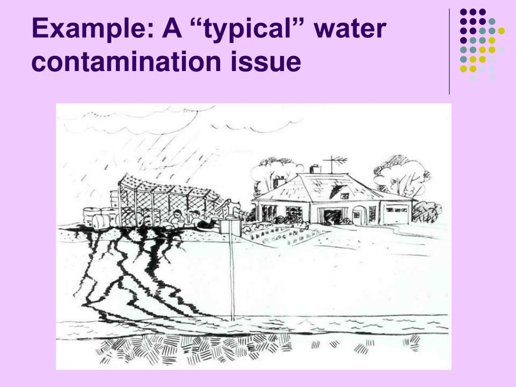 """Example: A """"typical"""" water contamination issue"""