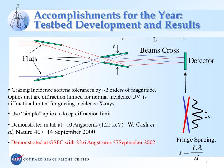 Accomplishments for the Year: Testbed Development and Results