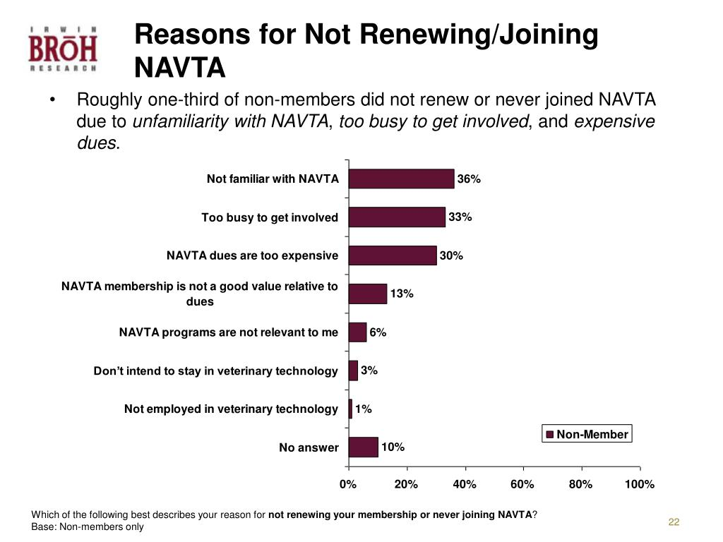 Reasons for Not Renewing/Joining NAVTA