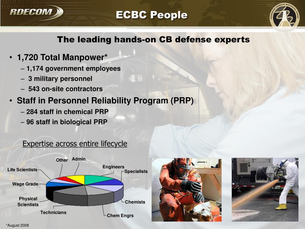 ECBC People