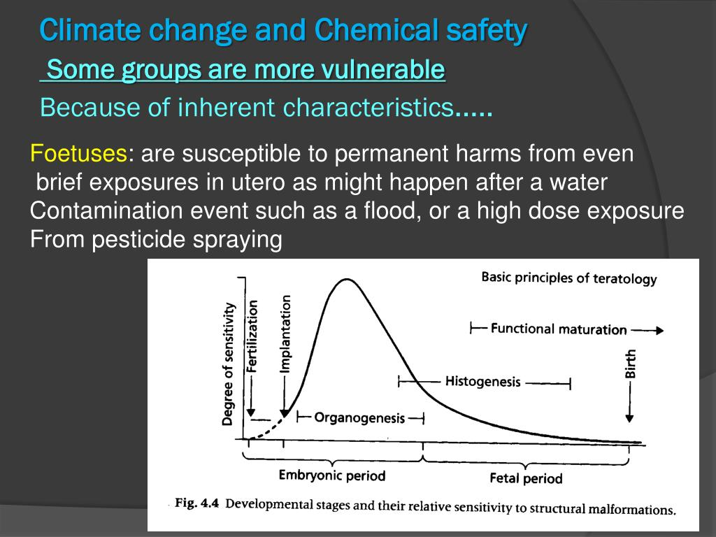 Climate change and Chemical safety
