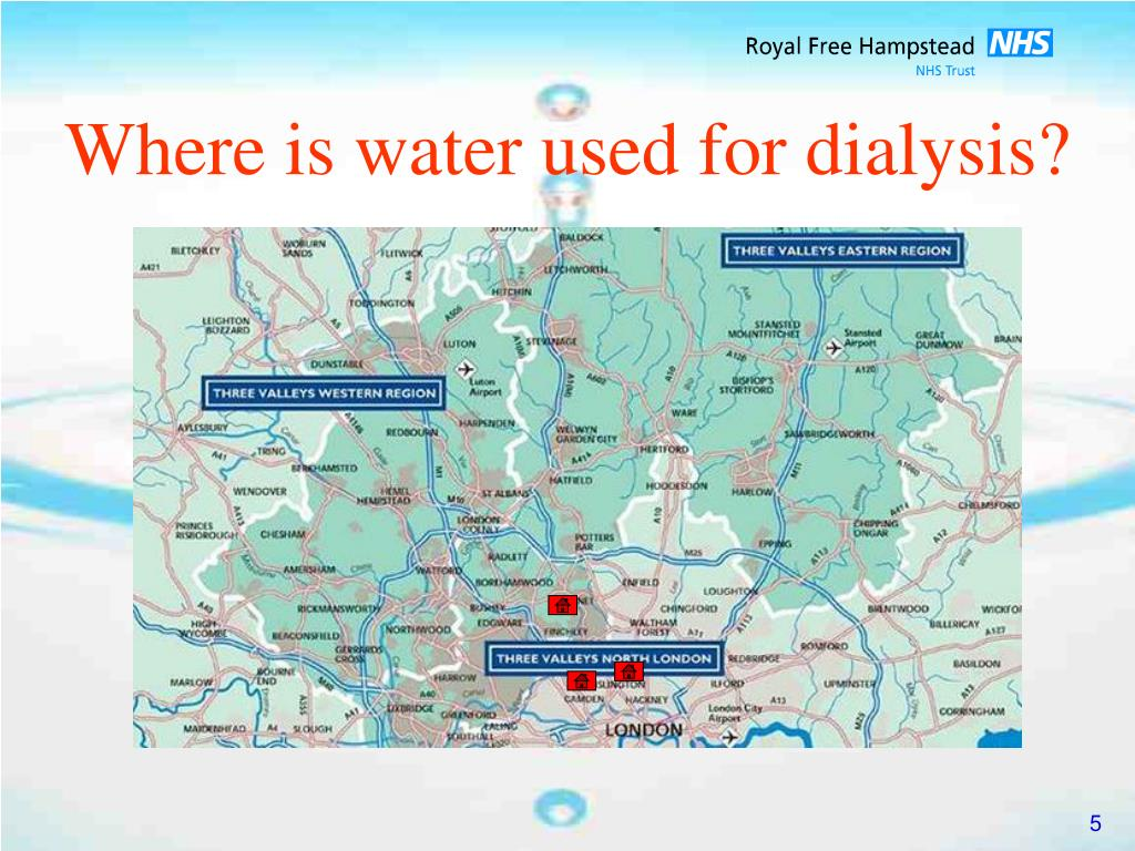 Where is water used for dialysis?