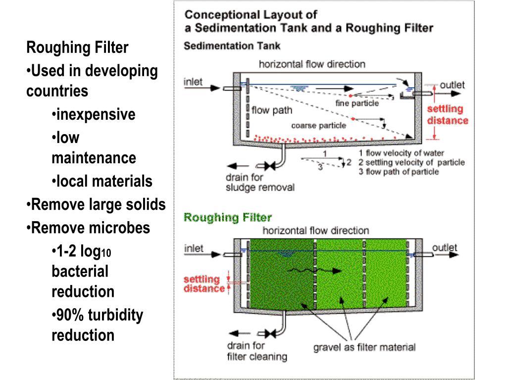 Roughing Filter