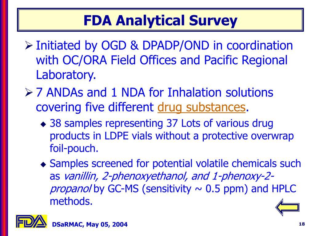 FDA Analytical Survey