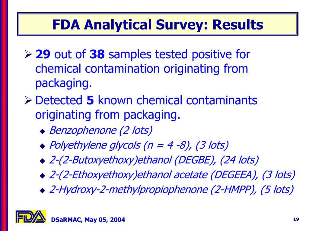 FDA Analytical Survey: Results