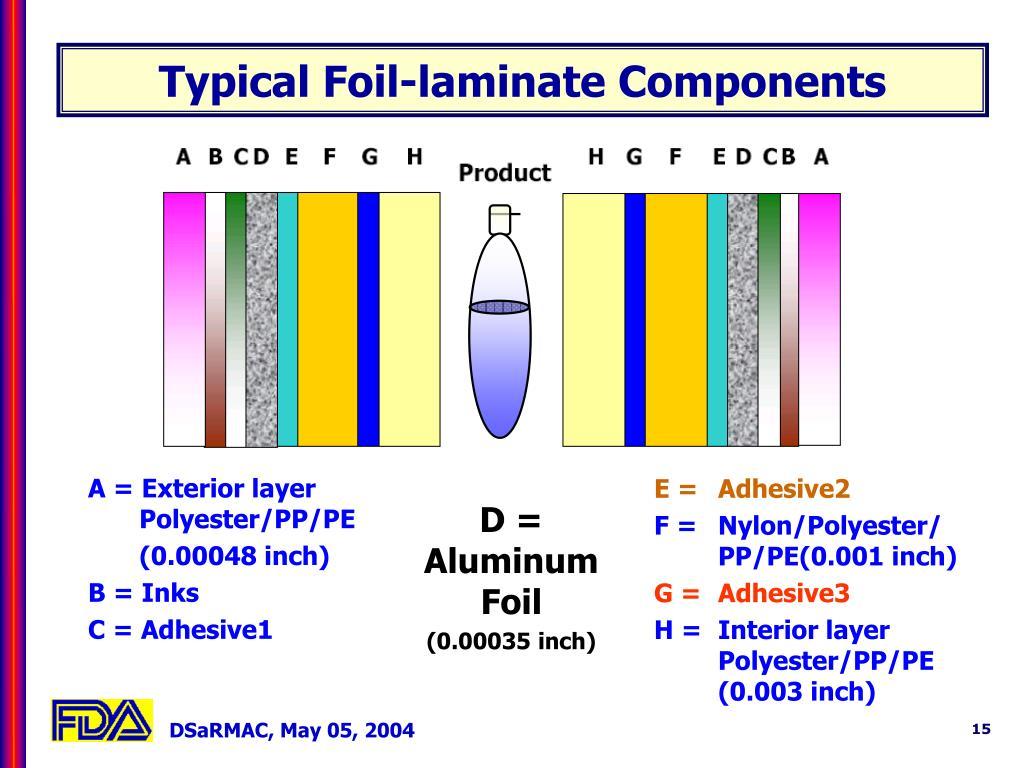 Typical Foil-laminate Components
