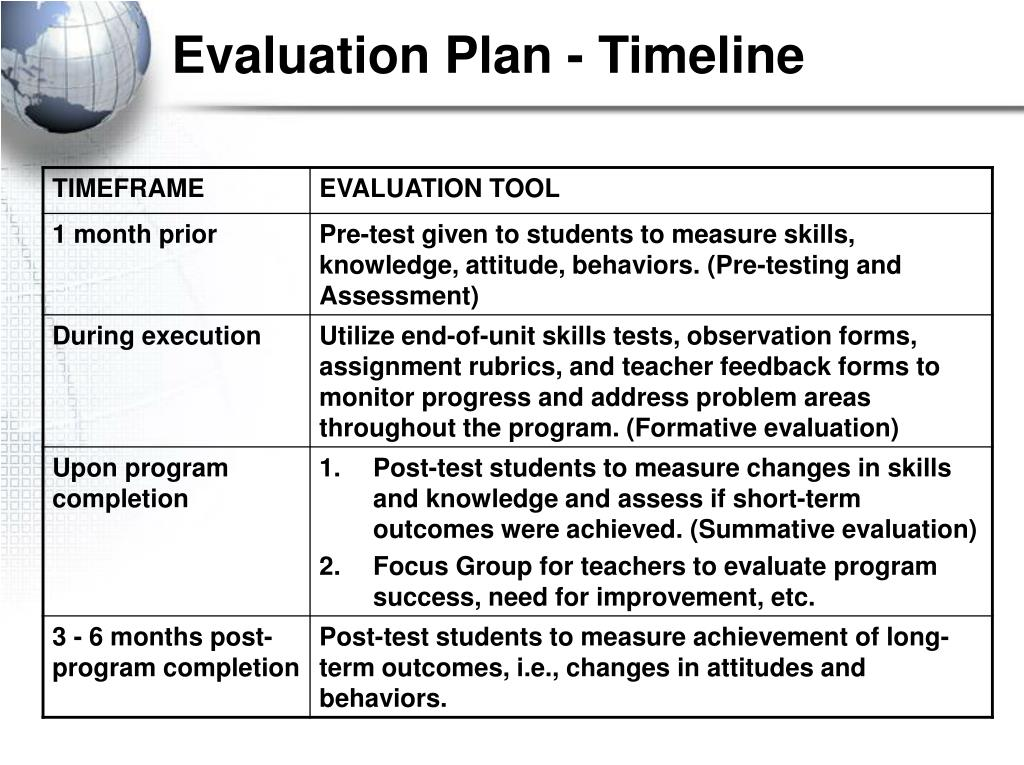 Evaluation Plan - Timeline
