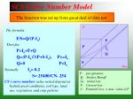 scs curve number model