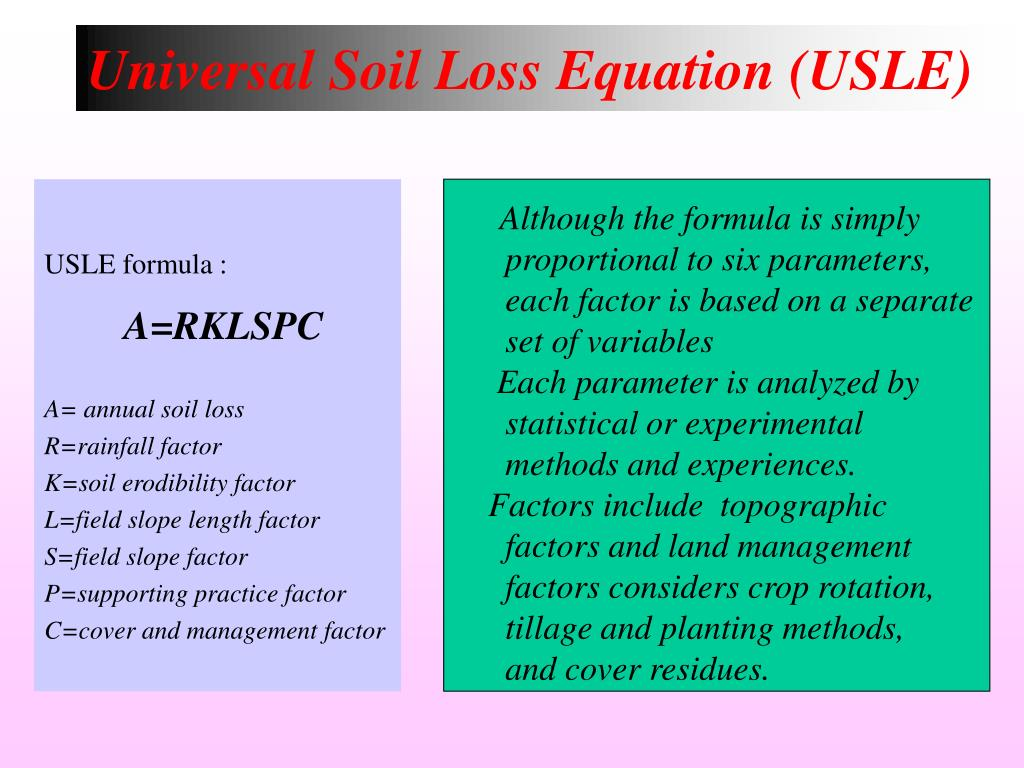 Universal Soil Loss Equation (USLE)