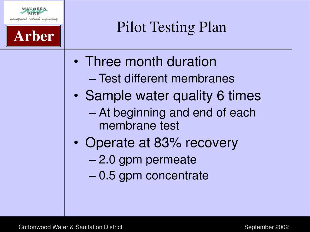 Pilot Testing Plan