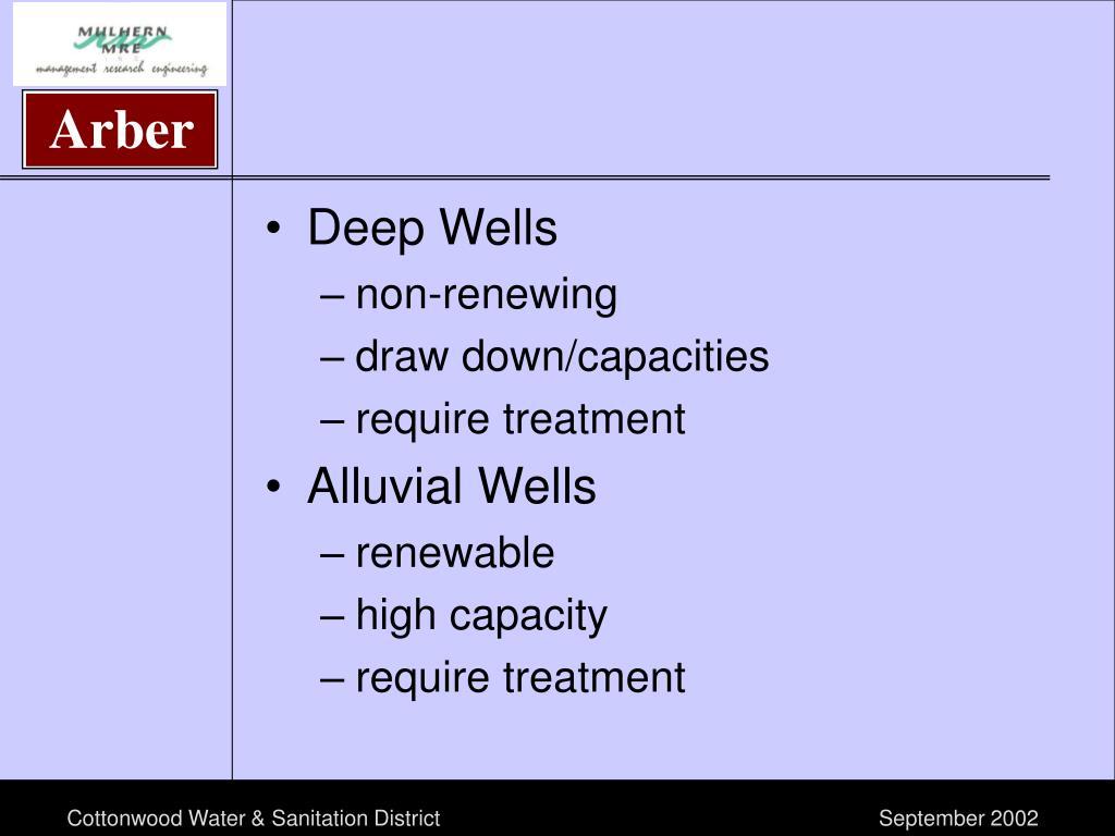 Deep Wells