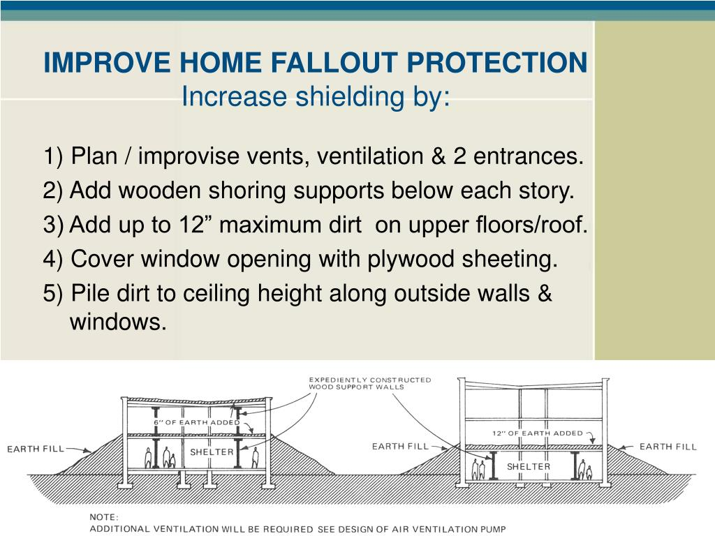 IMPROVE HOME FALLOUT PROTECTION