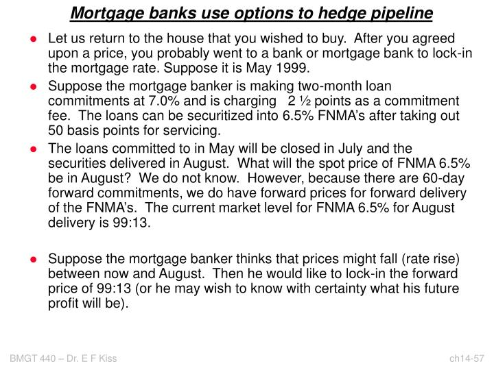 Mortgage banks use options to hedge pipeline