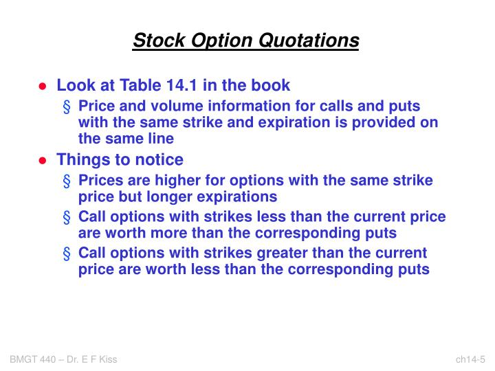 Stock Option Quotations