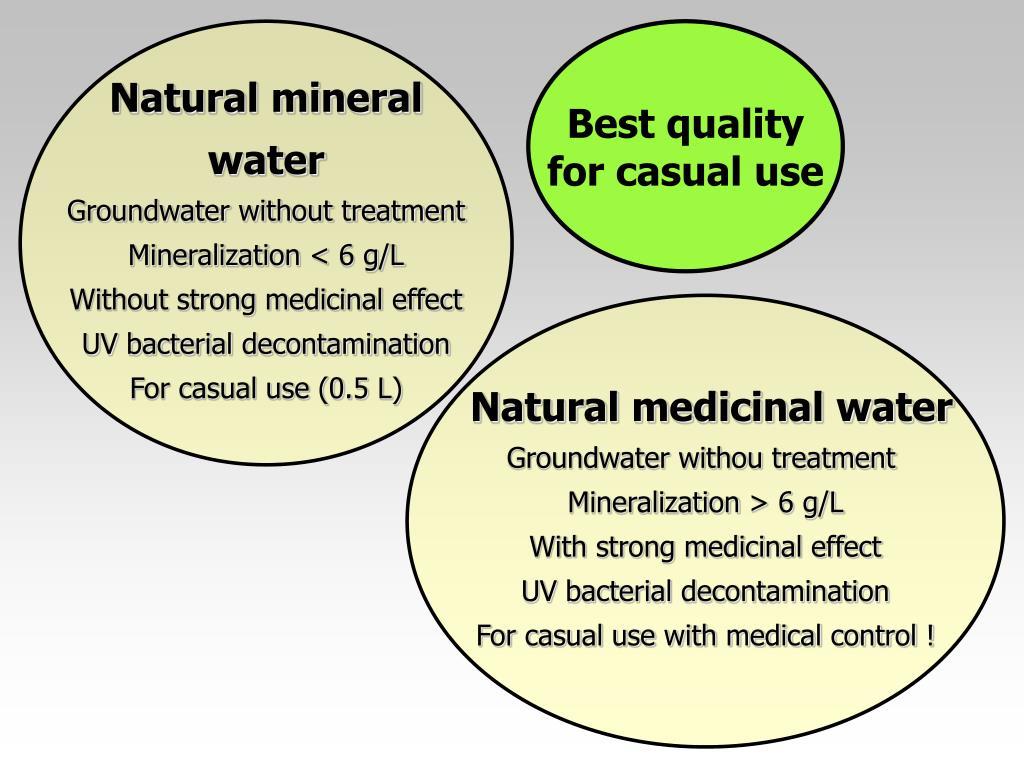 Natural mineral