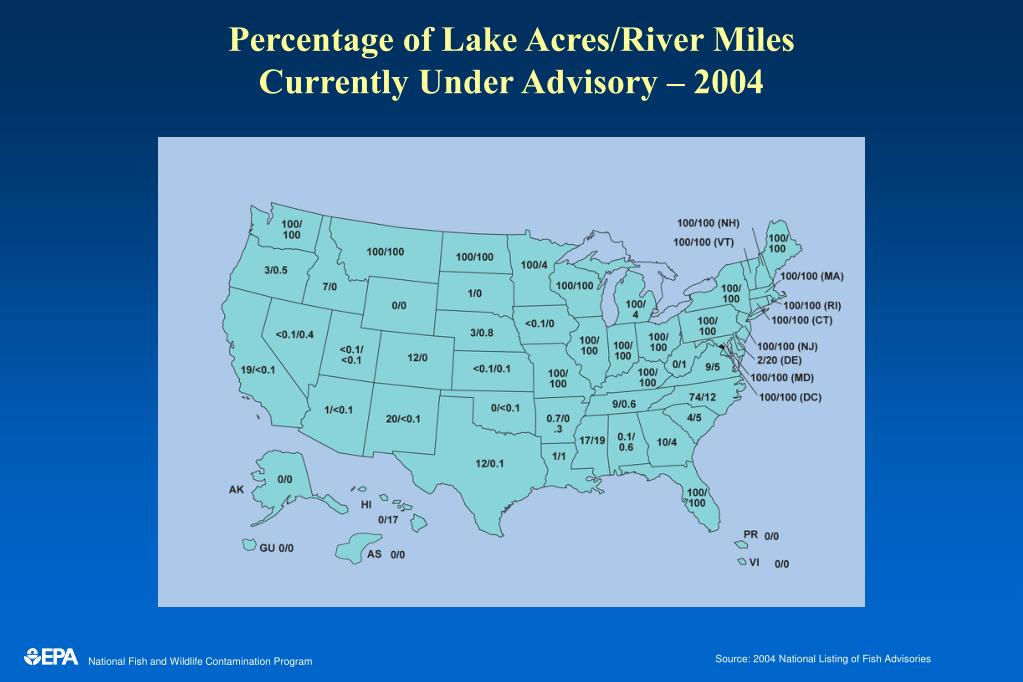 Percentage of Lake Acres/River Miles