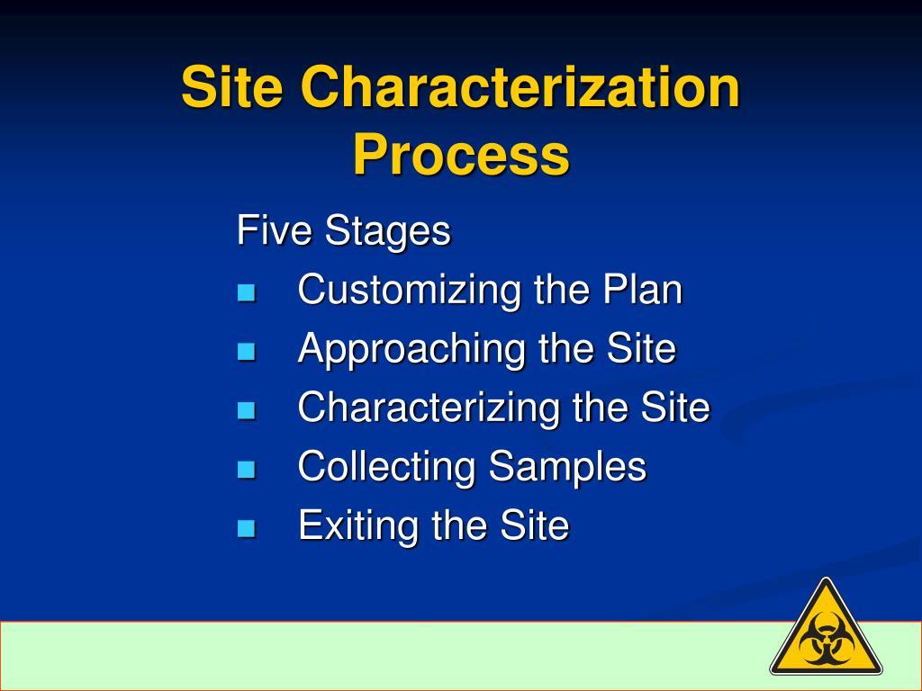 Site Characterization Process