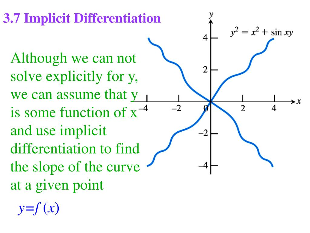 3.7 Implicit Differentiation