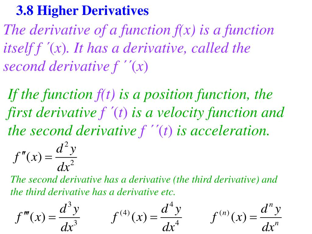 3.8 Higher Derivatives
