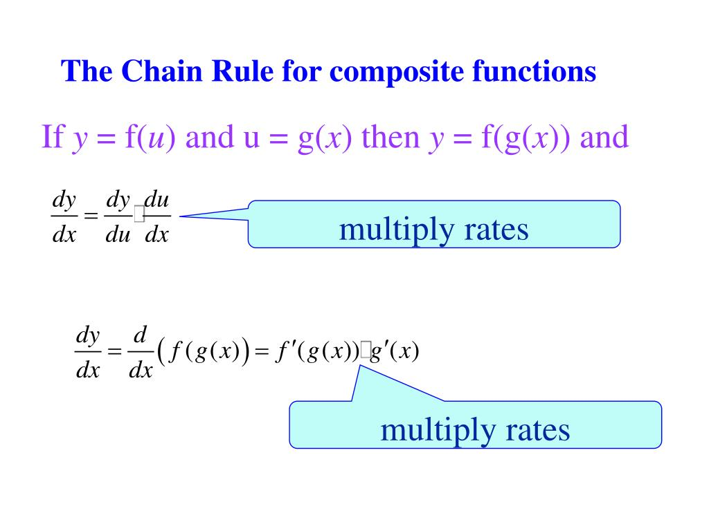 The Chain Rule for composite functions