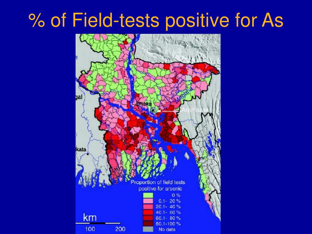 % of Field-tests positive for As