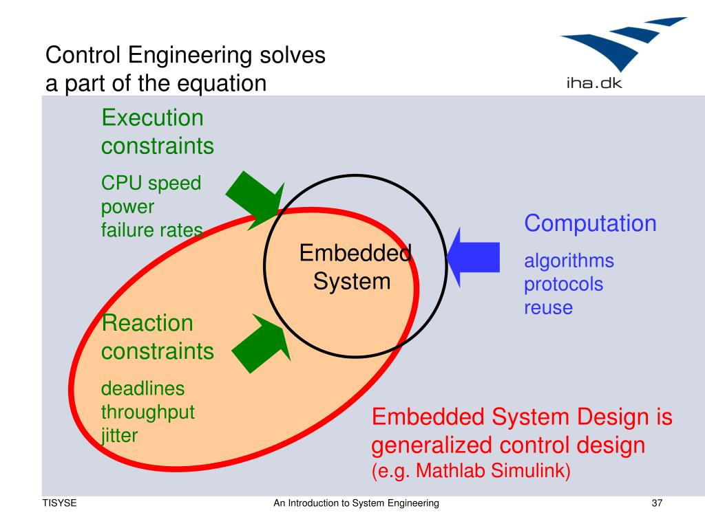 Control Engineering solves