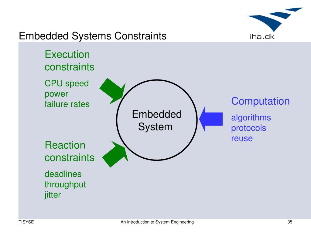 Embedded Systems Constraints