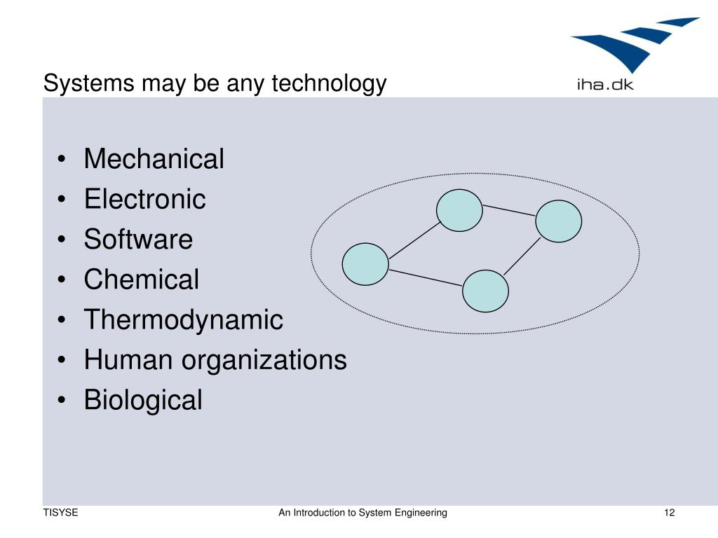 Systems may be any technology