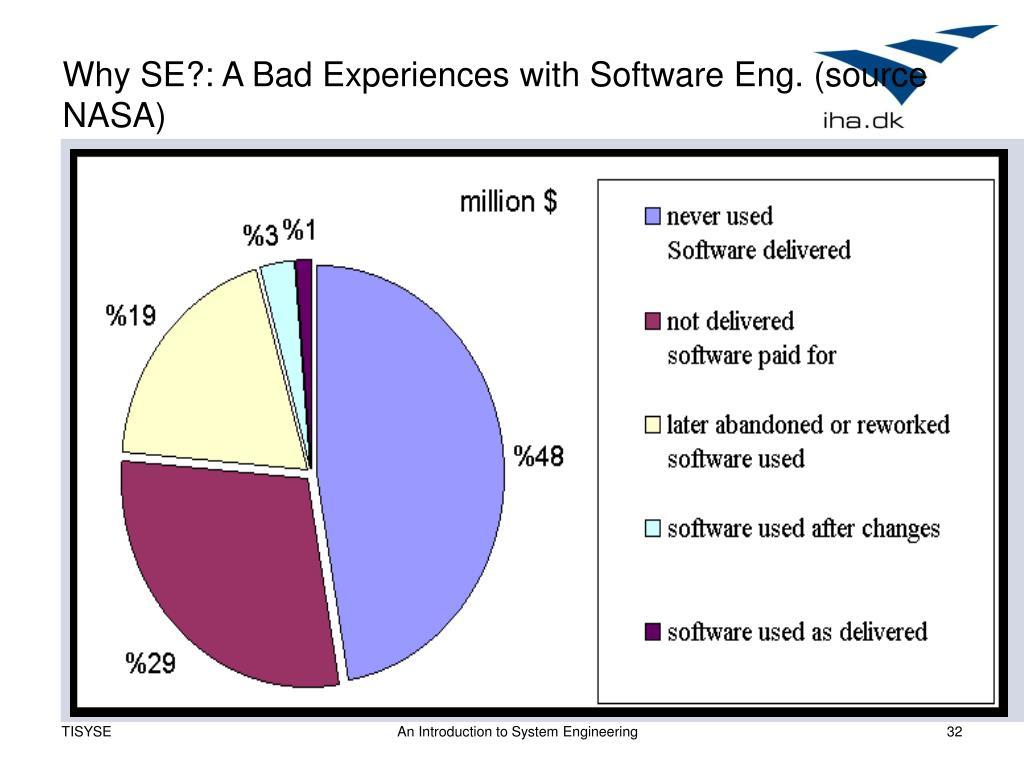 Why SE?: A Bad Experiences with Software Eng. (source NASA)