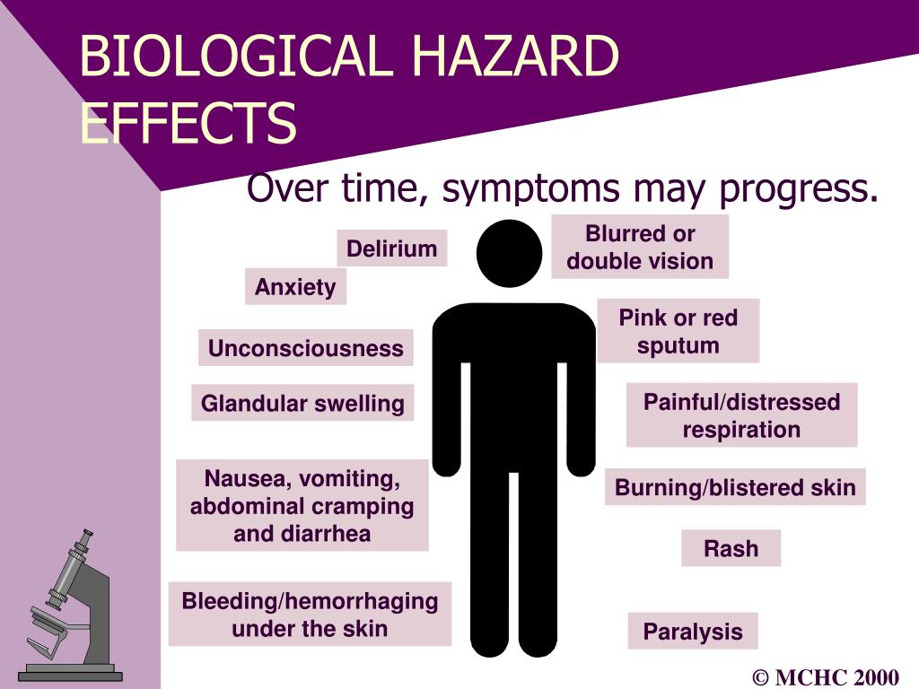 BIOLOGICAL HAZARD EFFECTS