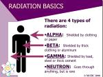 radiation basics14