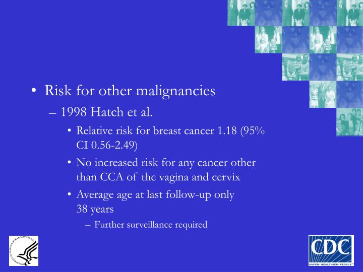 Risk for other malignancies