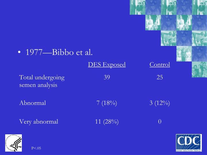1977—Bibbo et al.