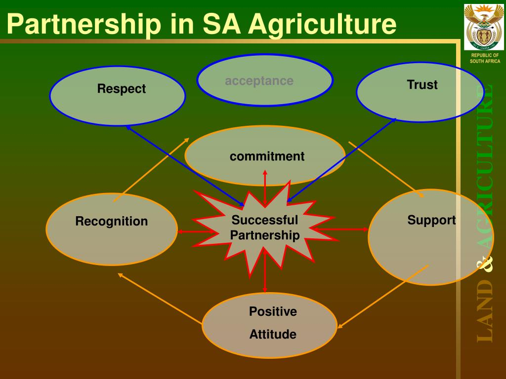 Partnership in SA Agriculture