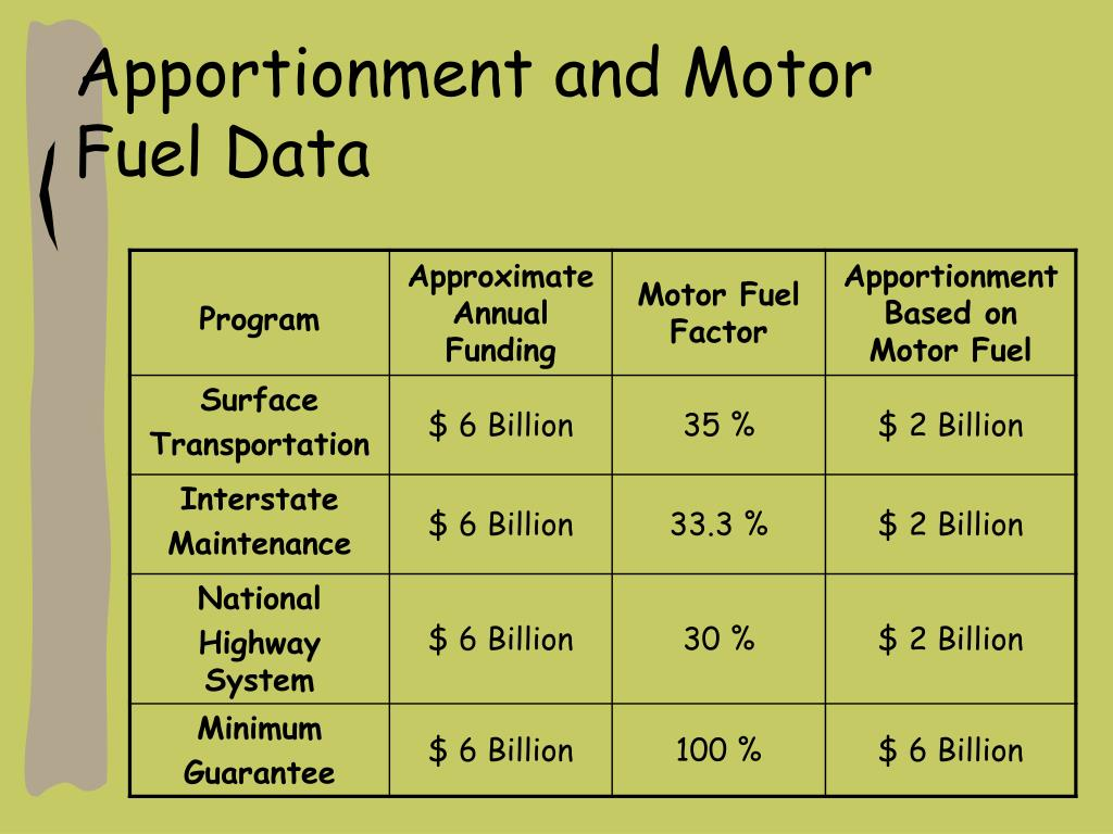Apportionment and Motor