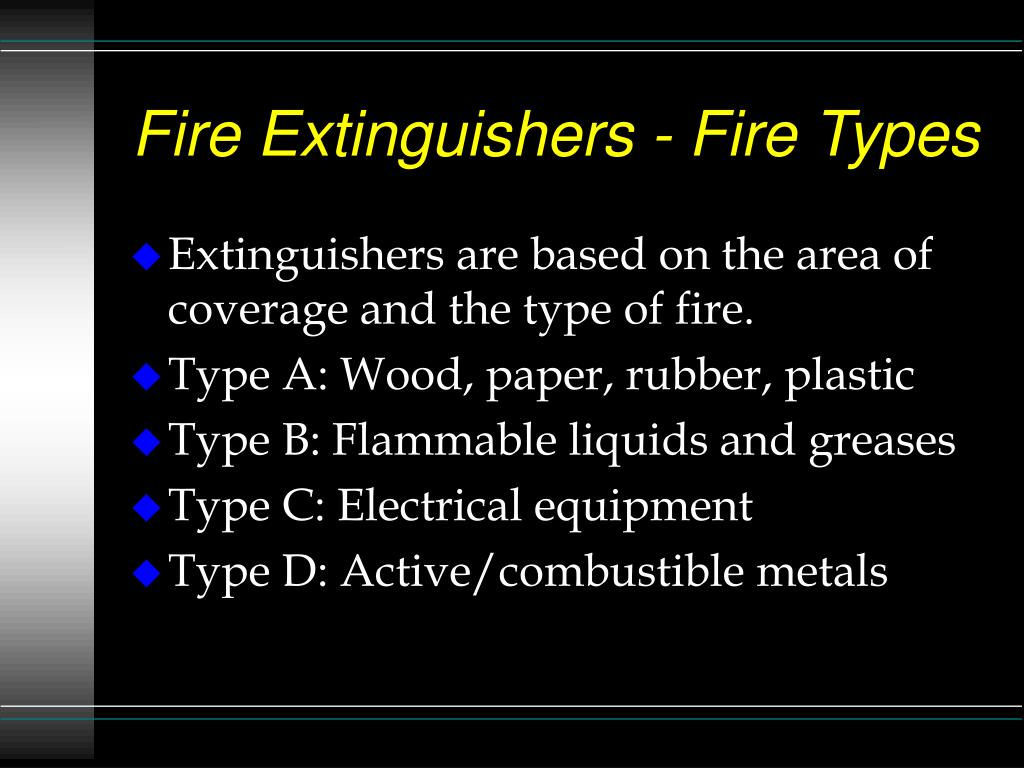 Fire Extinguishers - Fire Types