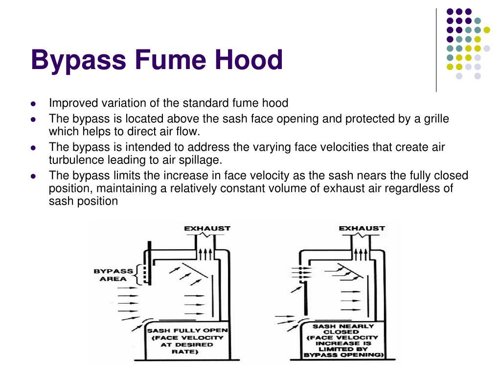 Bypass Fume Hood