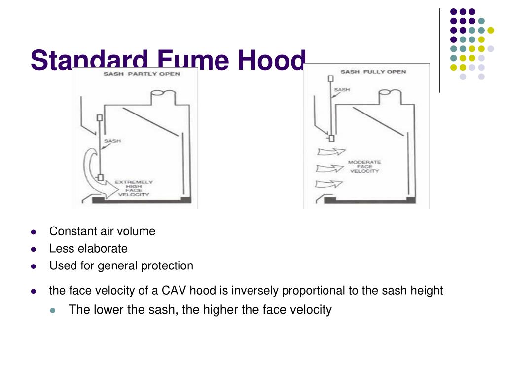Standard Fume Hood